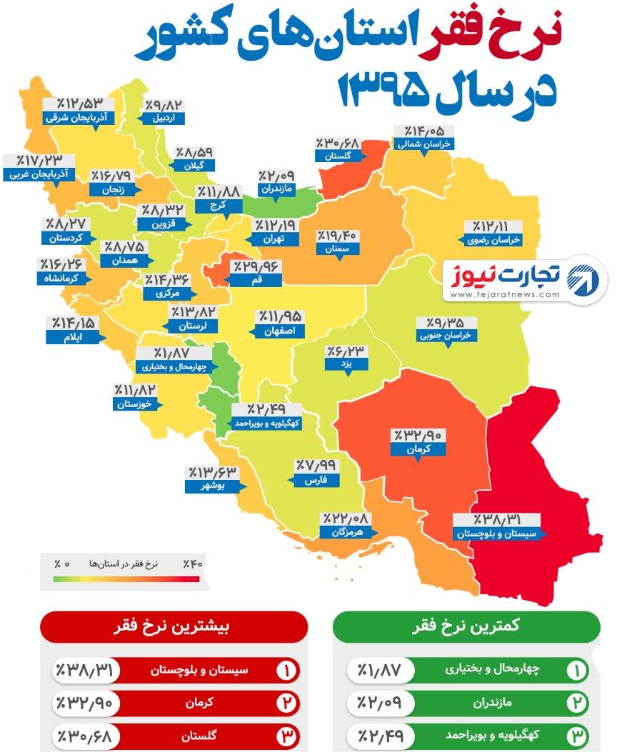نقشه فقر استانهای کشور, عبدالستار دوشوکی