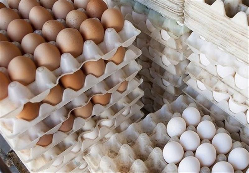 وقتی تخم مرغ و نان با طعم کره قوت غالب کارگرها لاکچری میشود ,نه تنها کارگرها که بخش مهمی از جامعه درگیر کشیدن خجالت است
